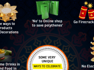 8 Ideas to celebrate Eco- Friendly DIWALI