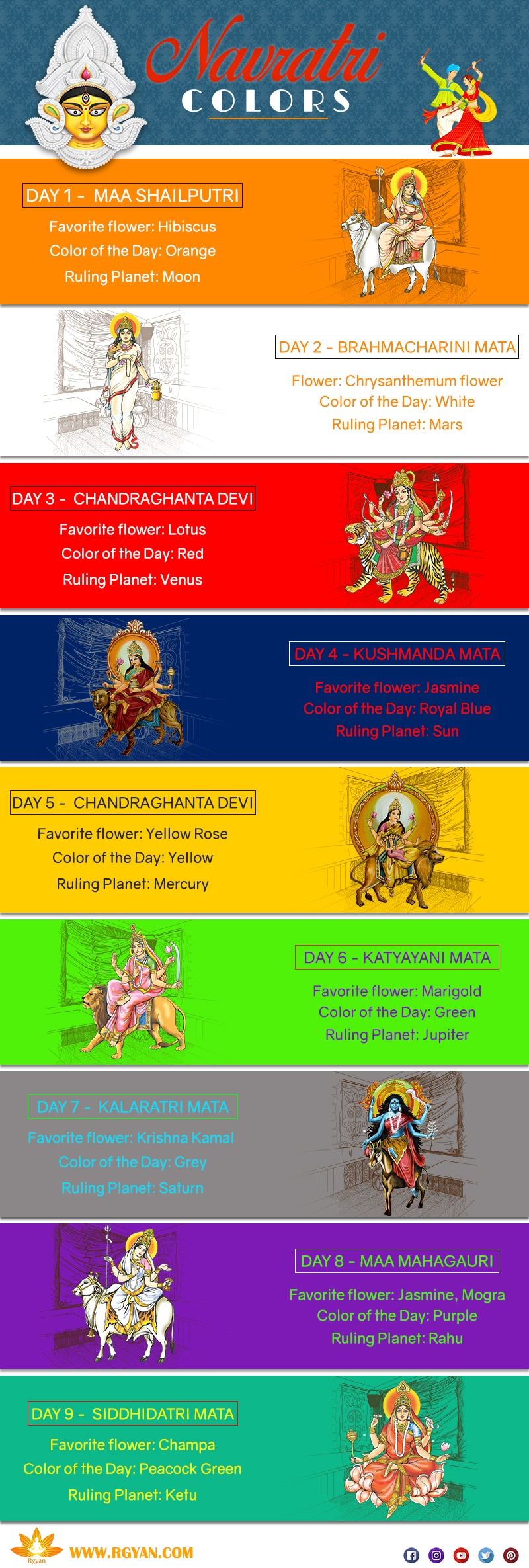 Navratri Colors